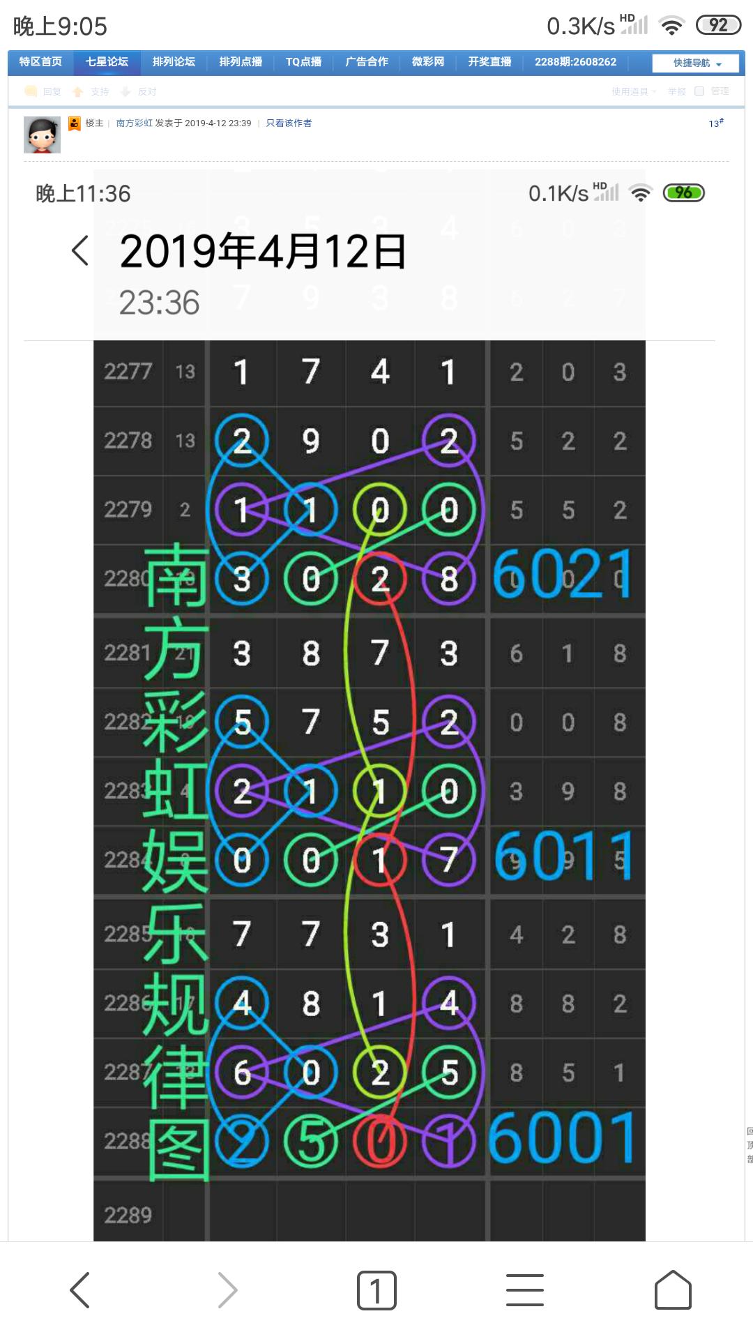 七星彩2288期规律图