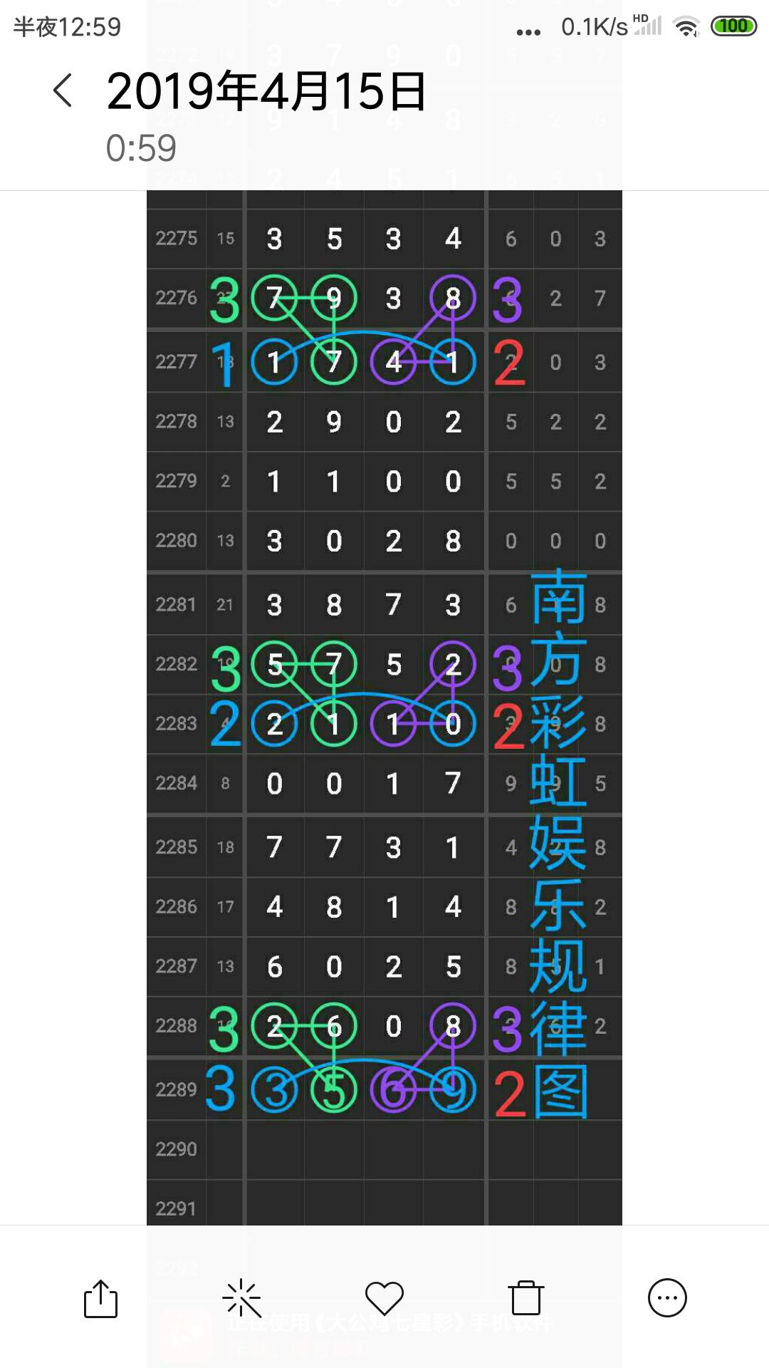 七星彩2289期规律图