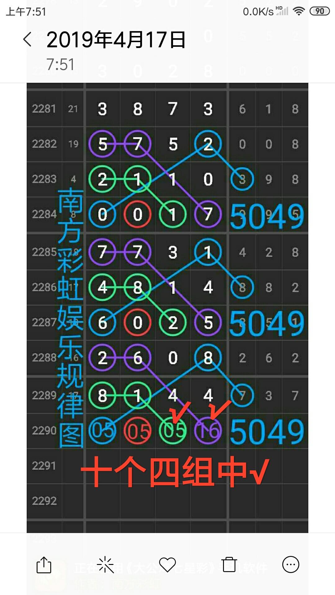 七星彩2290期规律图