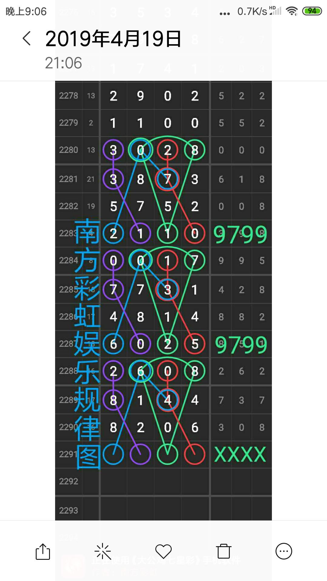 七星彩2291规律图参考