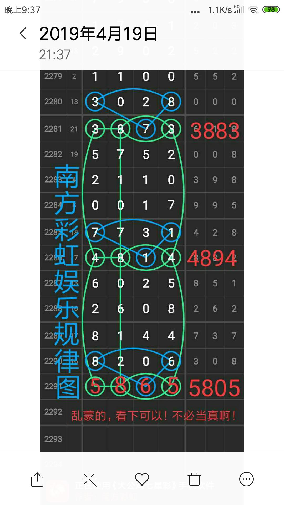 七星彩2291期规律