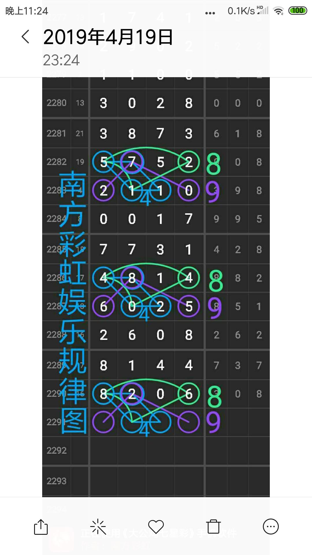 七星彩2291期规律图参考
