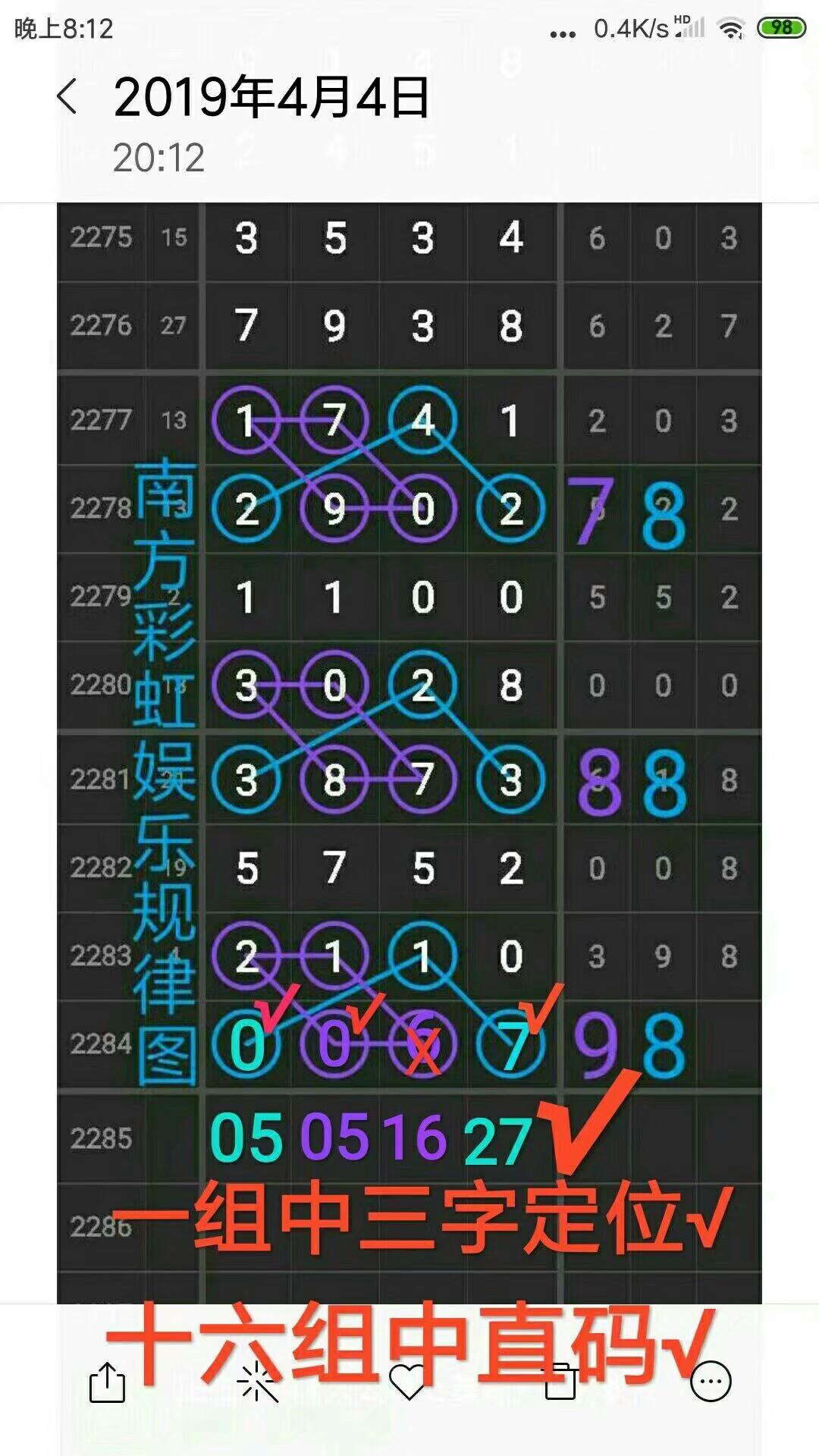 七星彩2284期规律图