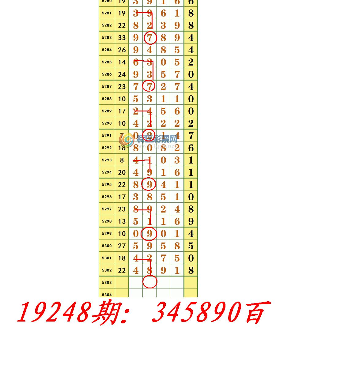 19248期:345890百.PNG