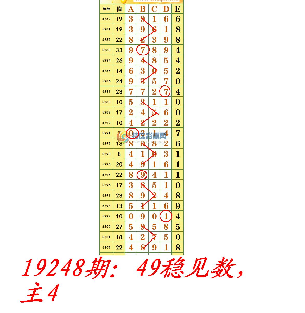 19248期:49稳见数,主4.PNG