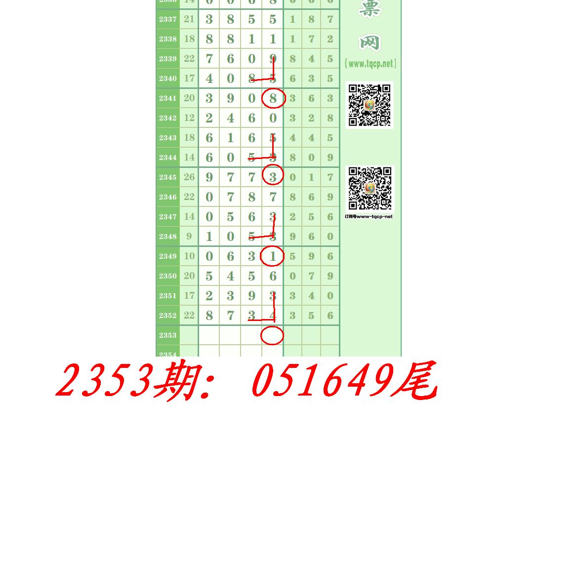 2353期:051649尾.PNG