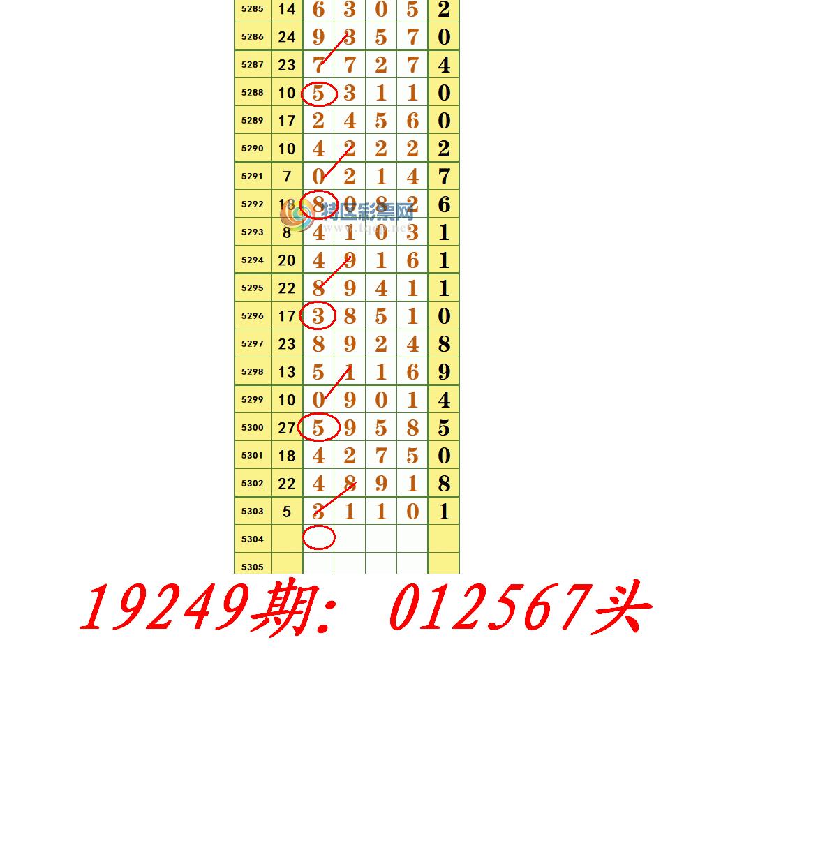 19249期:012567头.PNG