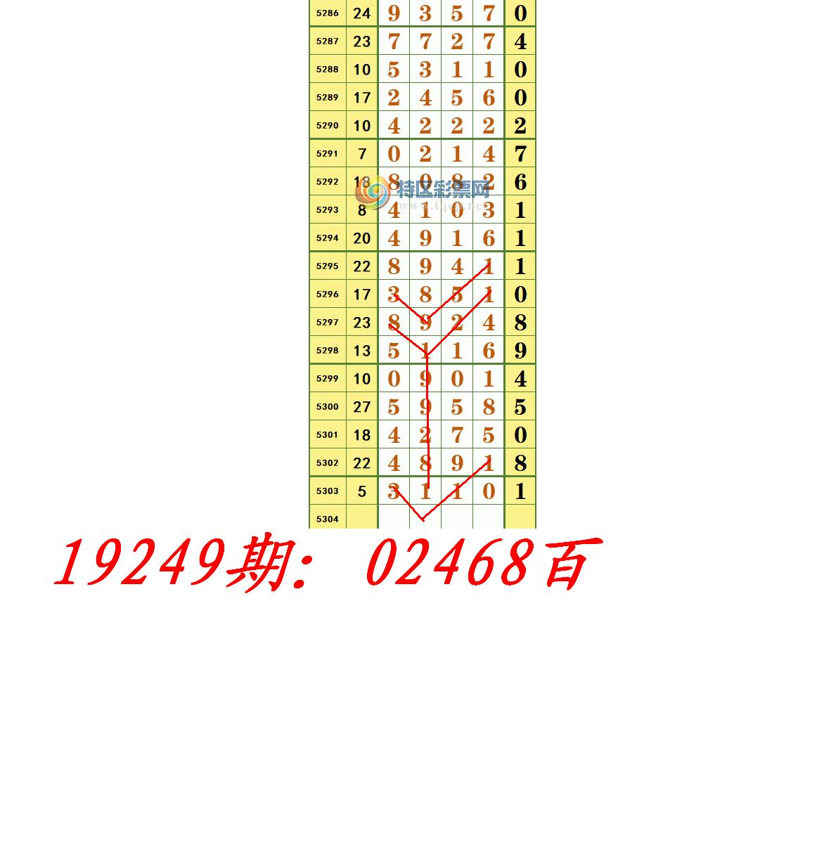19249期:02468百.PNG