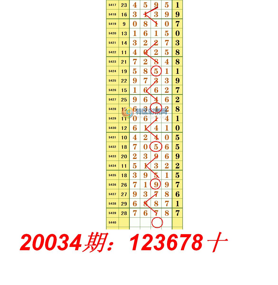 20034期:123678十.PNG