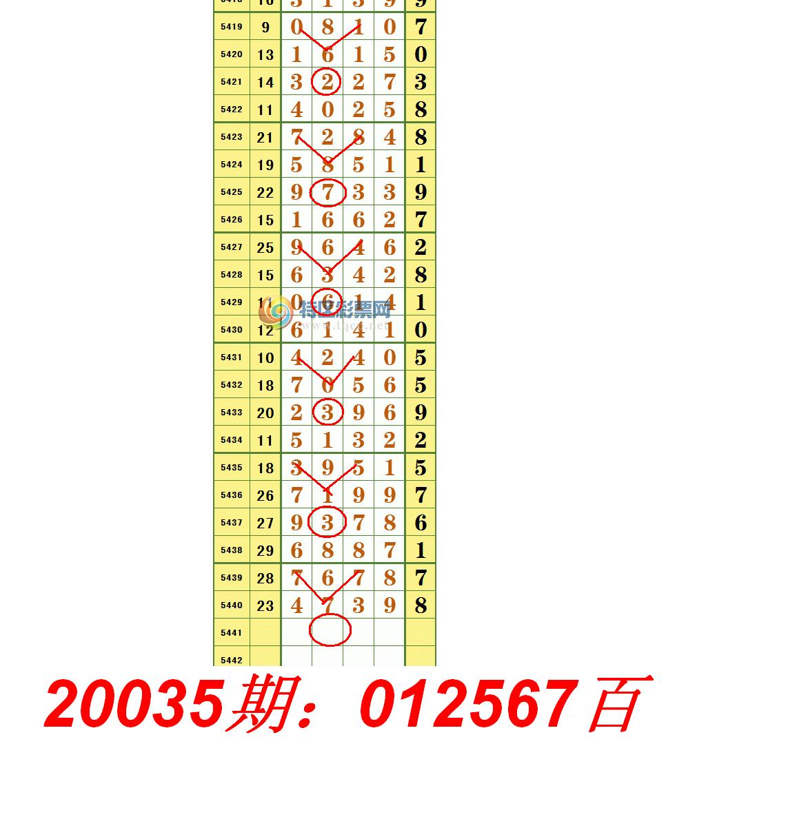 20035期:012567百.PNG