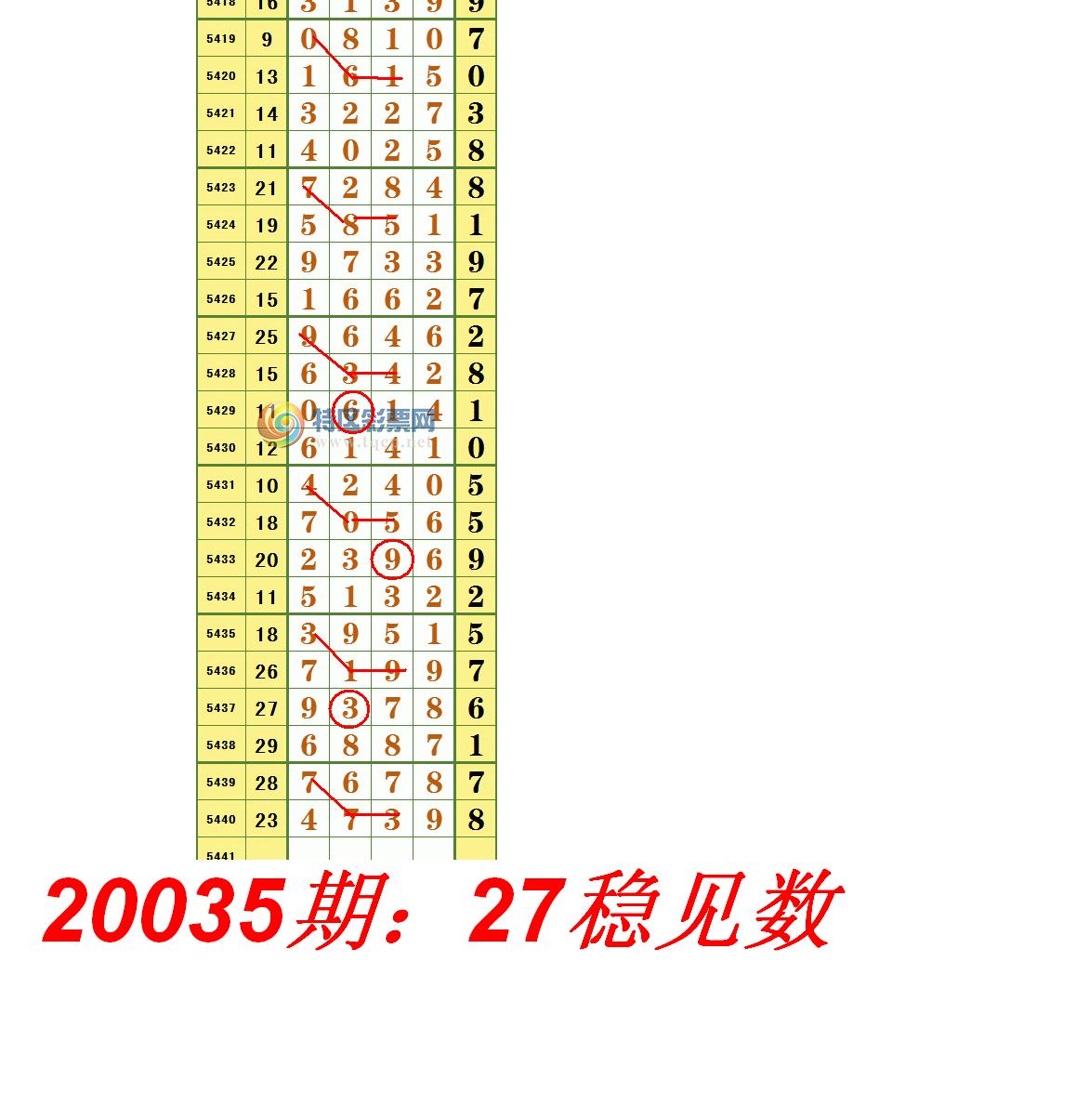 20035期:27稳见数.PNG