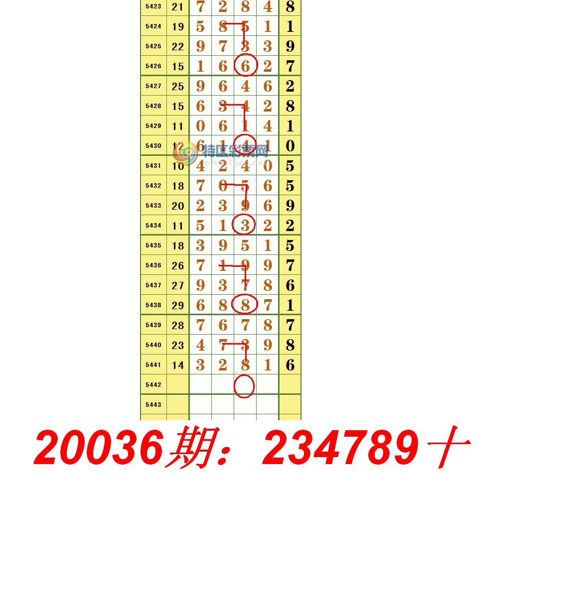 20036期:234789十.PNG