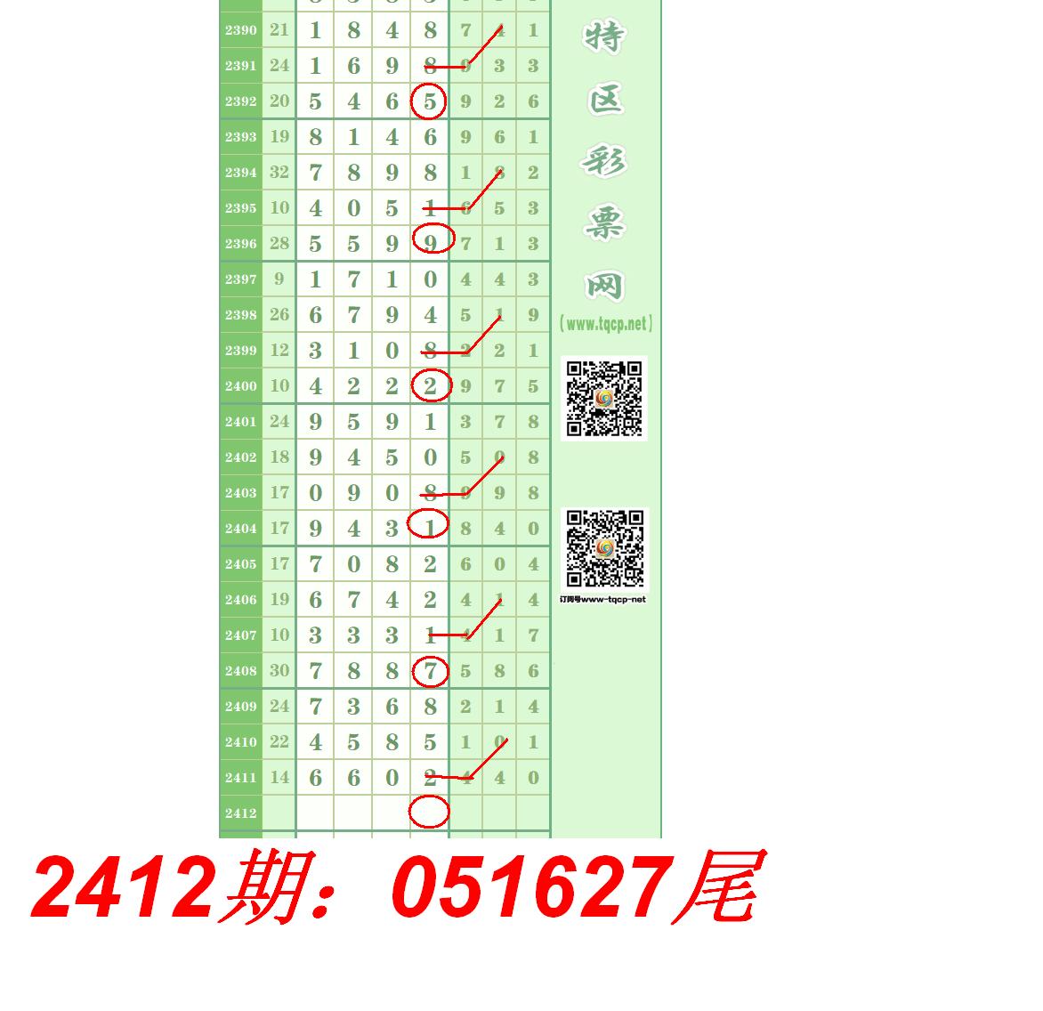 2412期:051627尾.PNG