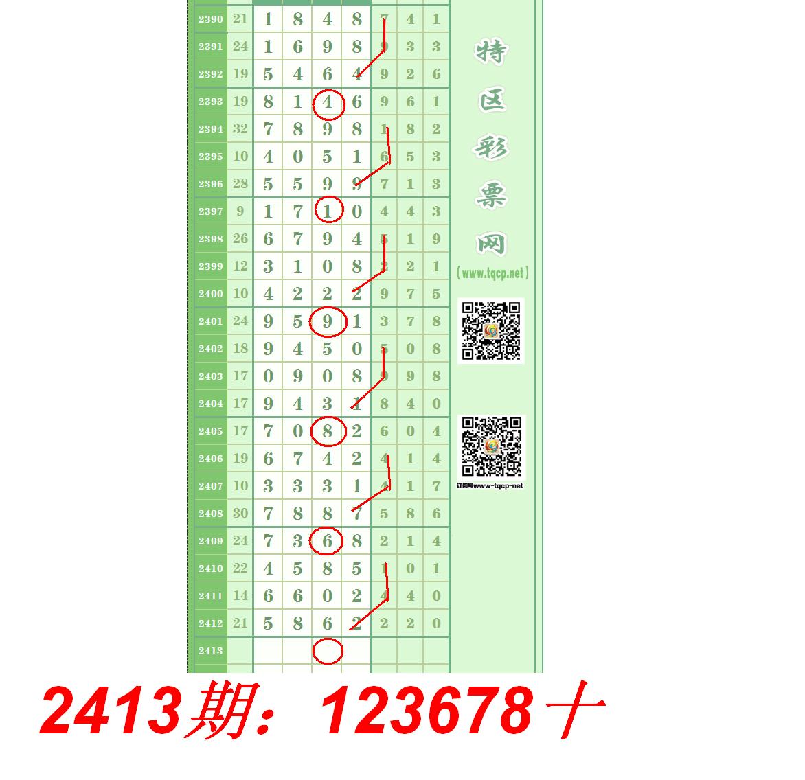 2413期:123678十.PNG