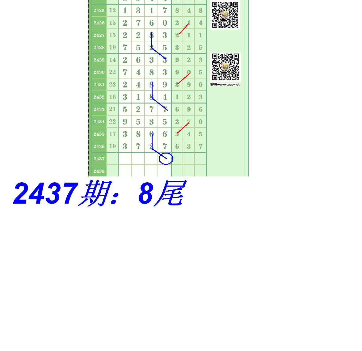 2437期:8尾.PNG