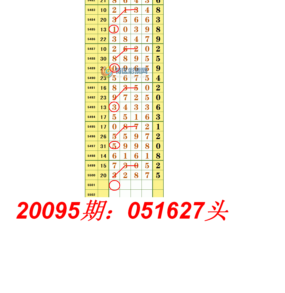20095期:051627头.PNG