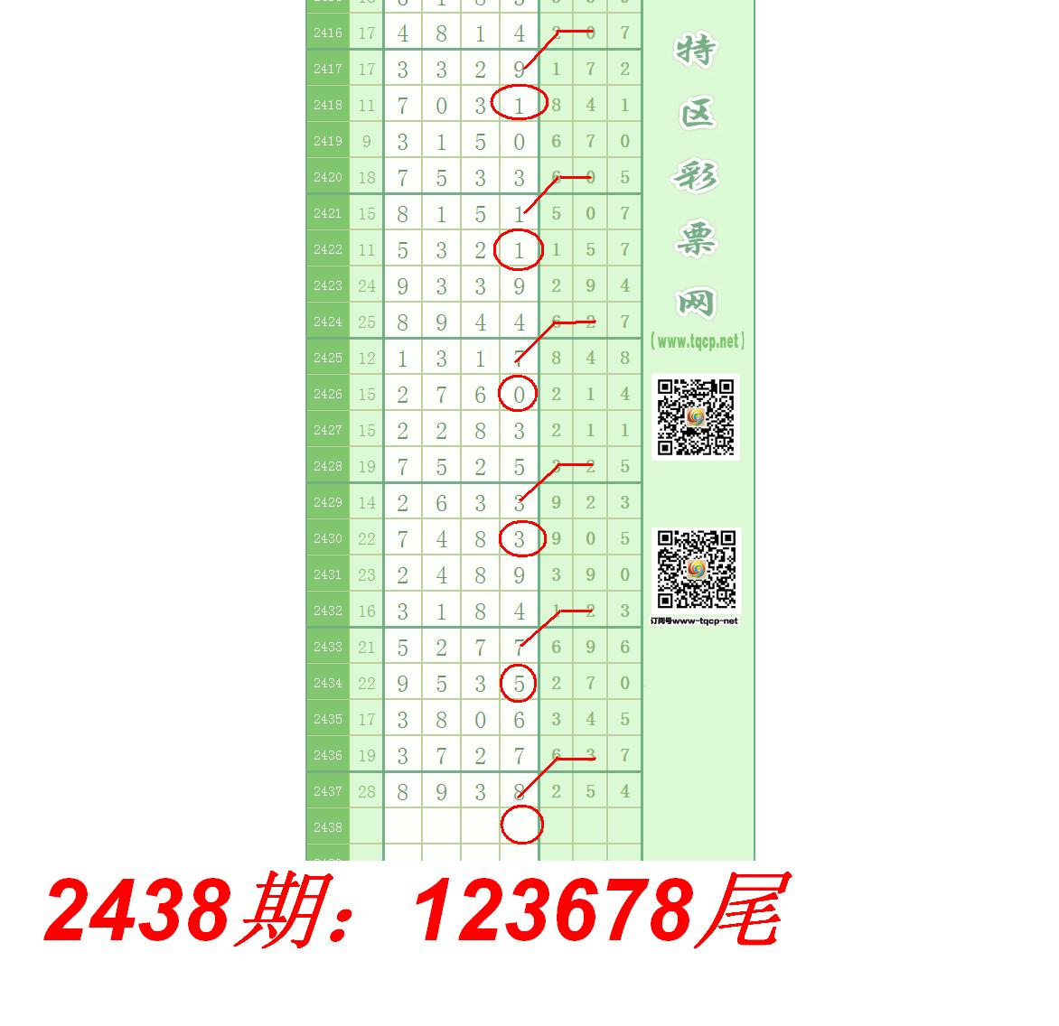 2438期:123678尾.PNG