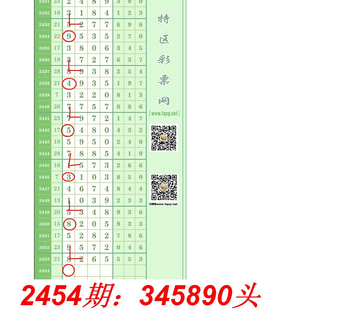 2454期:345890头.PNG