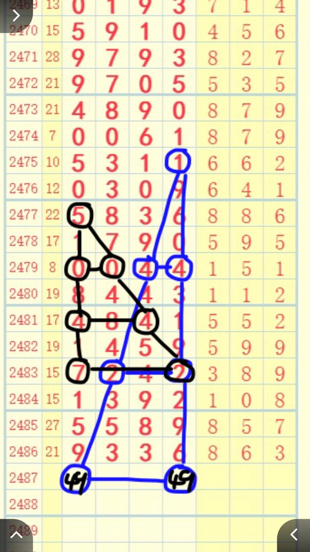 0CF348A0-9020-4C0A-9E2A-A450D7CA14B2.jpeg