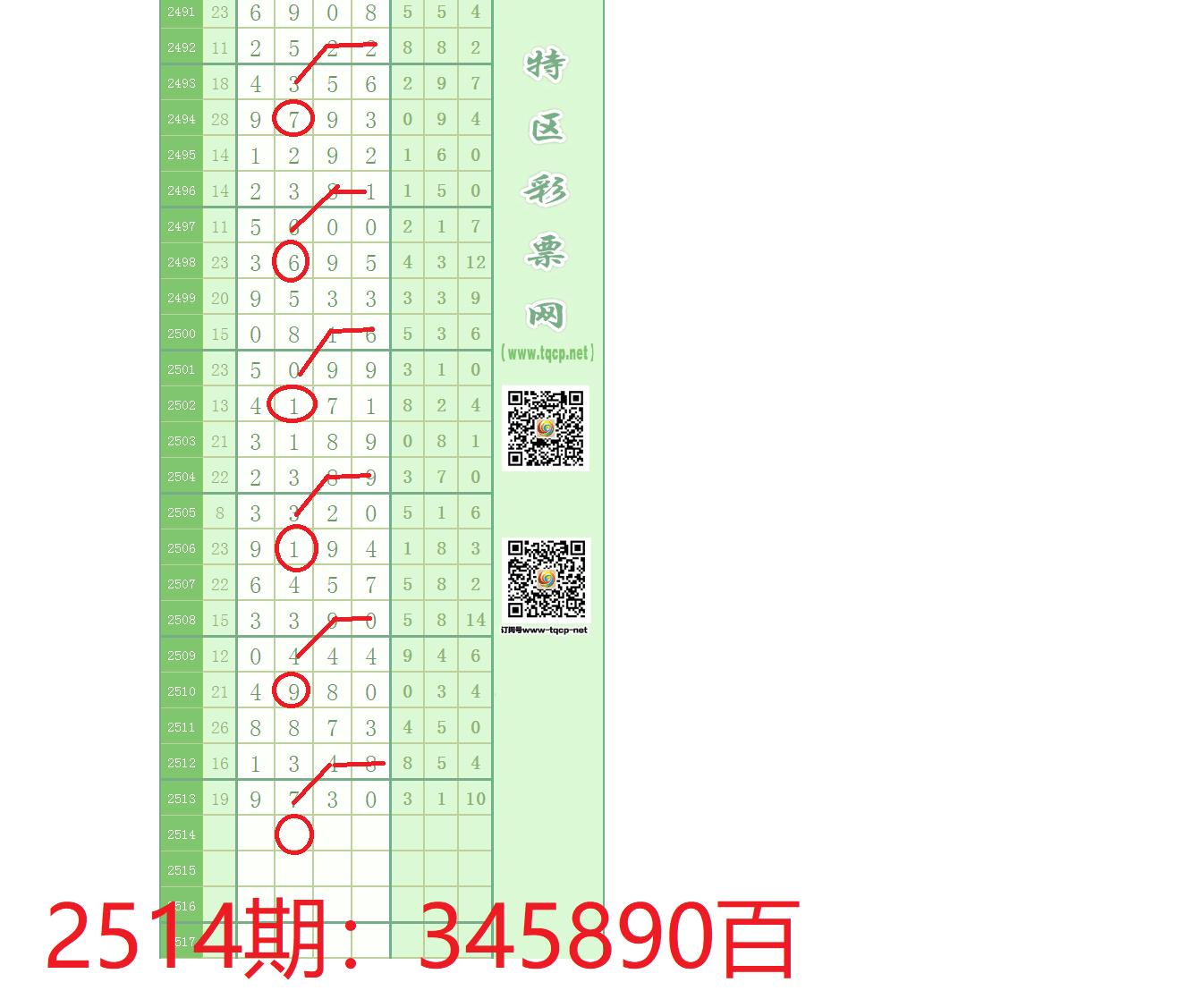 2514期:345890百.png