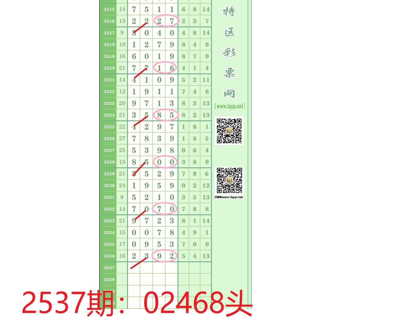 2537期:02468头.png