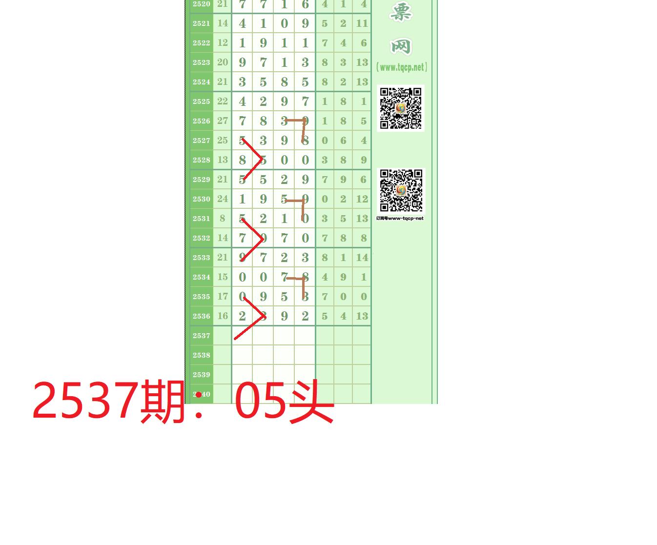2537期:05头.png