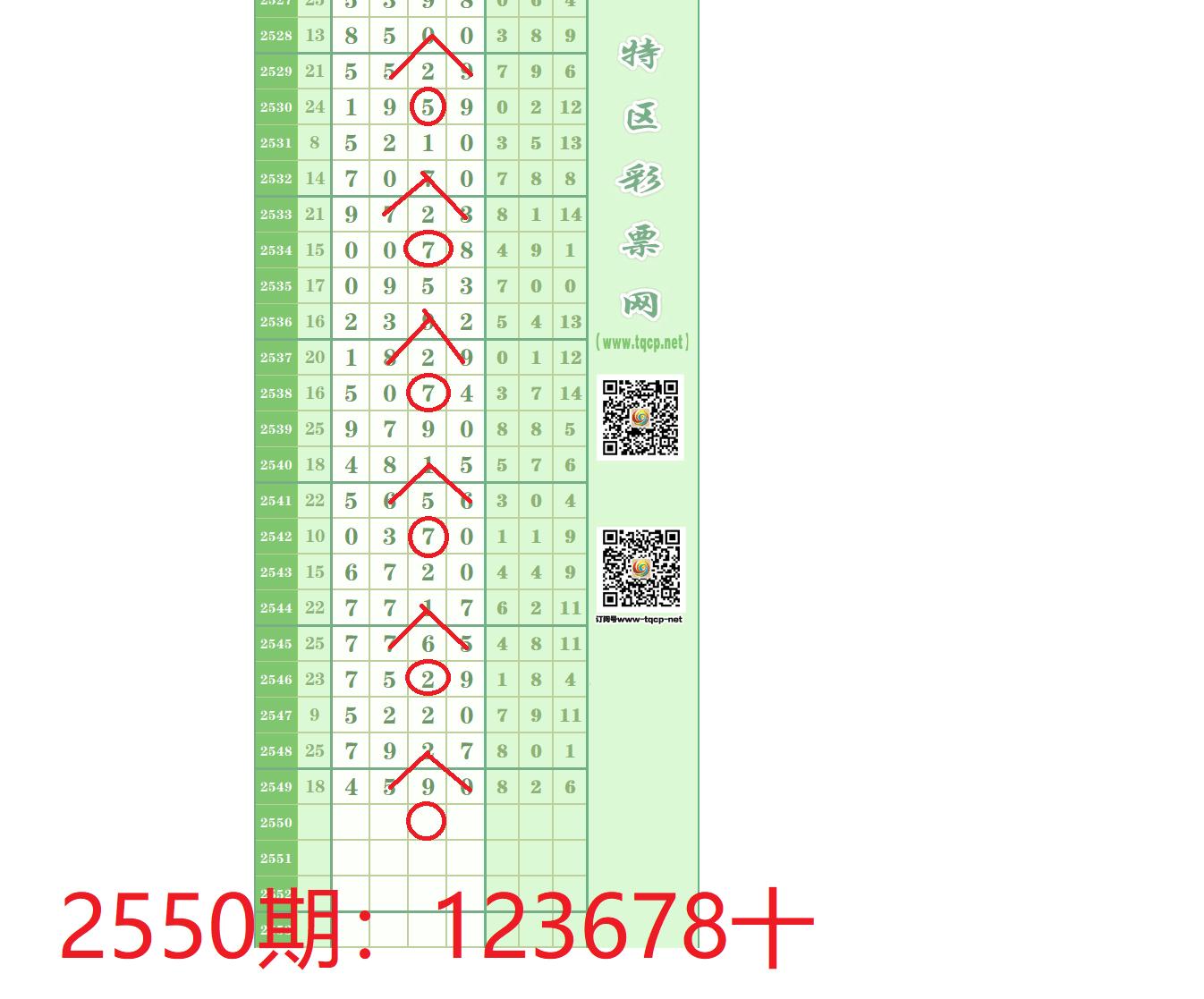 2550期:123678十.png